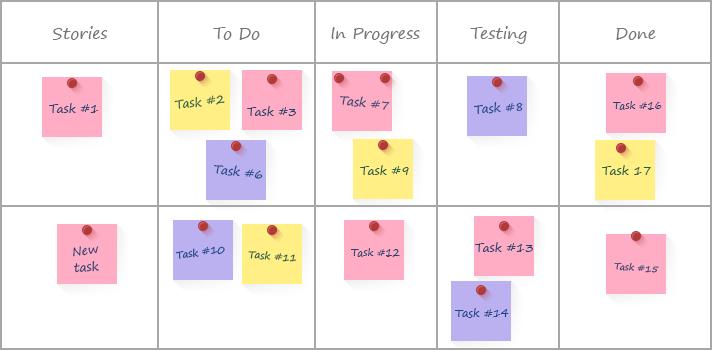 Agile-Marketing3