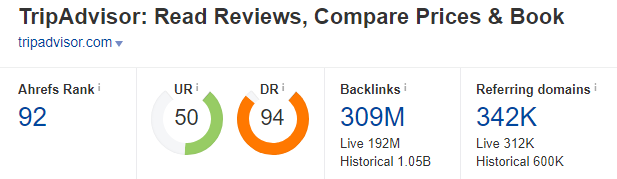 Ahrefs-Backlink-Volume1