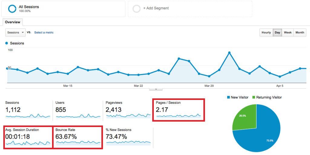 Google-Analytics-Engagement1