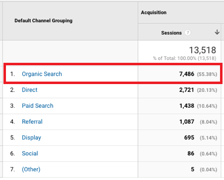 Google-Analytics-Organic-Traffic1