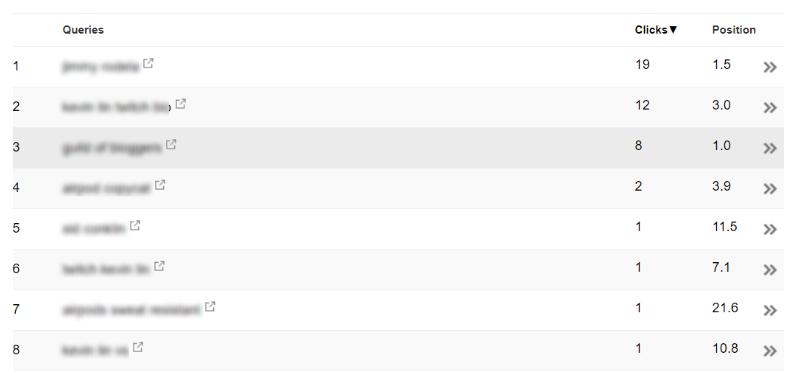 Top-4-SEO-Performance-Indicators4