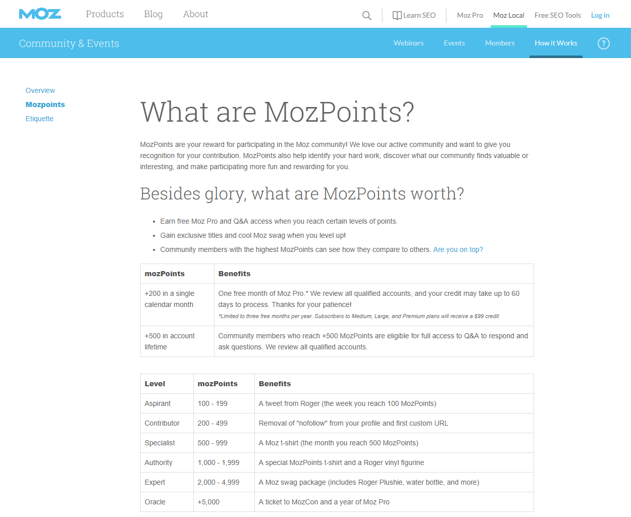 mozpoints.png