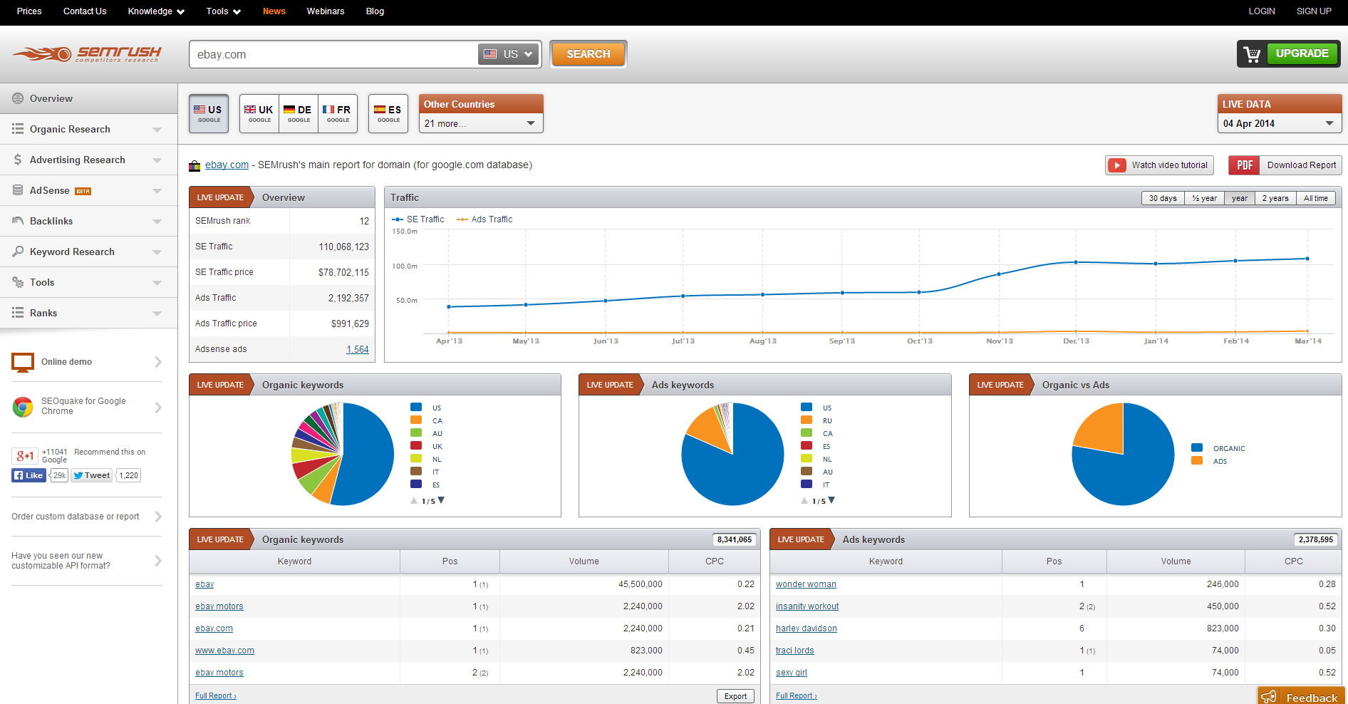semrush-screenshot1