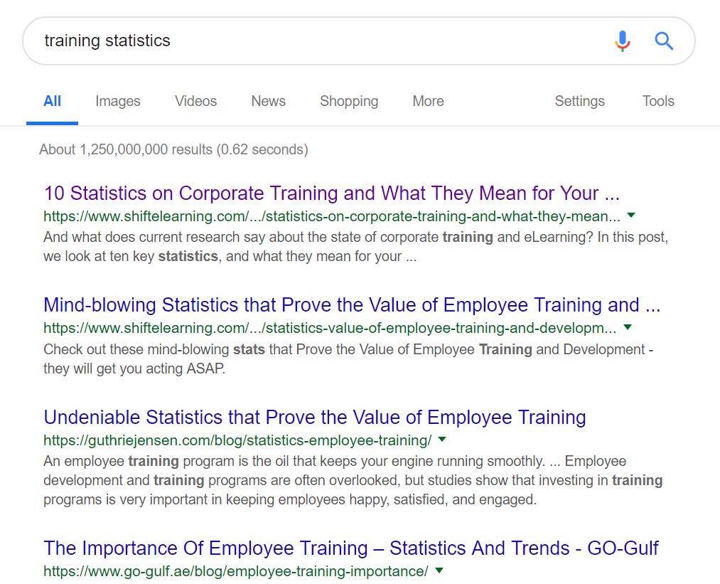 training statistics