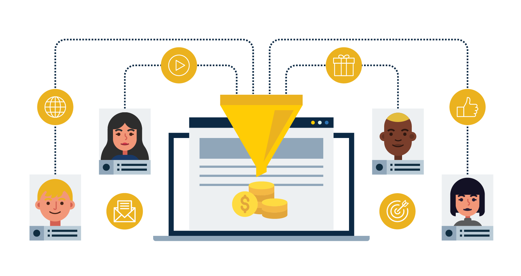 Lead Generation: A Guide to Growing Your Sales Funnel