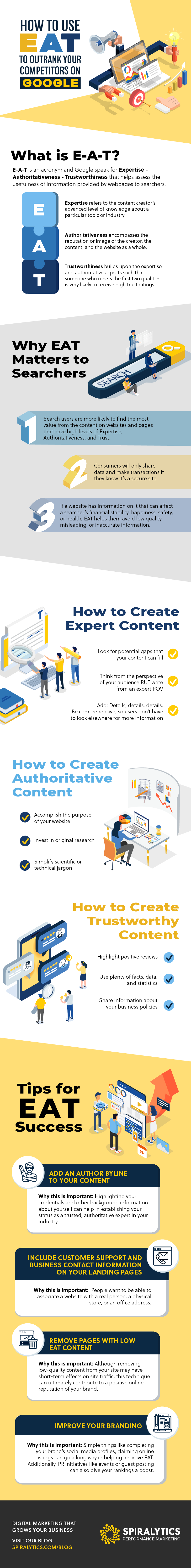 How to Outrak Competitors with Google EAT - Infographic