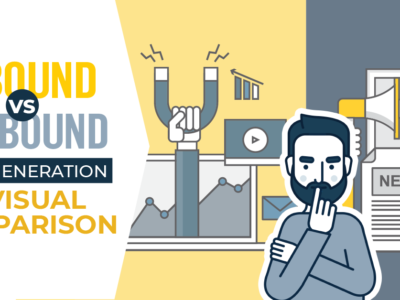 Inbound vs. Outbound Lead Generation: A Visual Comparison