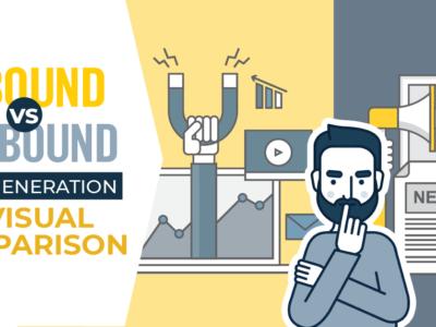 Inbound vs. Outbound Lead Generation: A Visual Comparison