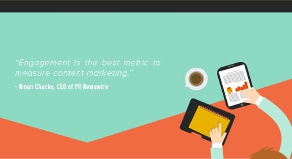 engagement is the best metric for content marketing success
