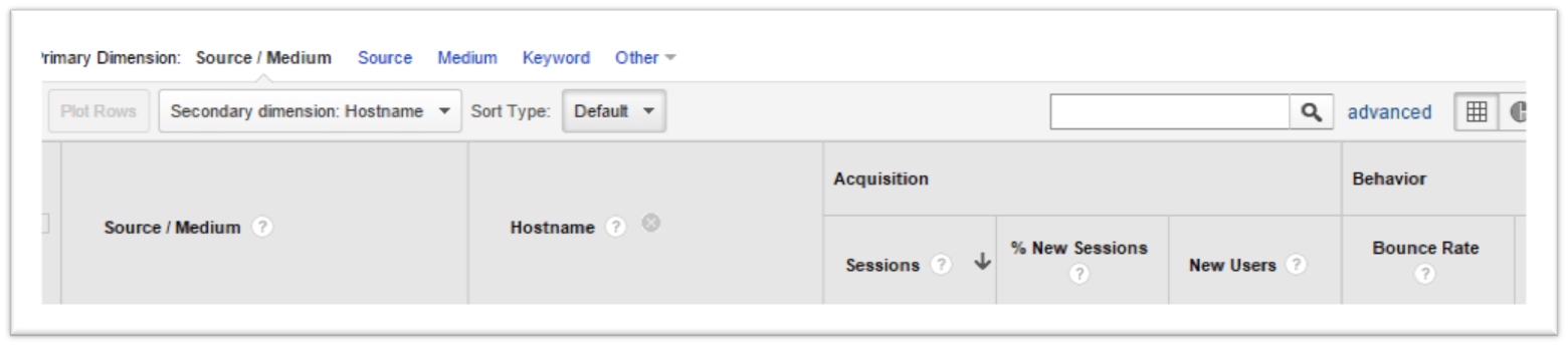 google-analytics-audit-3